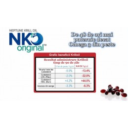 Nutrisan Krill Oil 2 buc 180+30 capsule Cadou, Omega 369