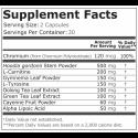 Herbal Burn 60 capsule, arzator grasimi, scade pofta, Hoodia, ceai verde