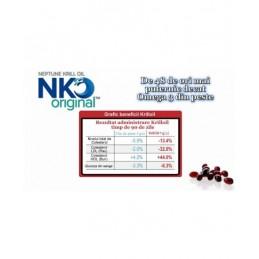 Neptune Krill Oil 180 + 15 capsule, Omega 3-6-9, colesterol, trigliceride, articulatii Neptune Krill Oil-Omega 369 fabricat in C