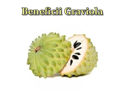 Beneficii Graviola