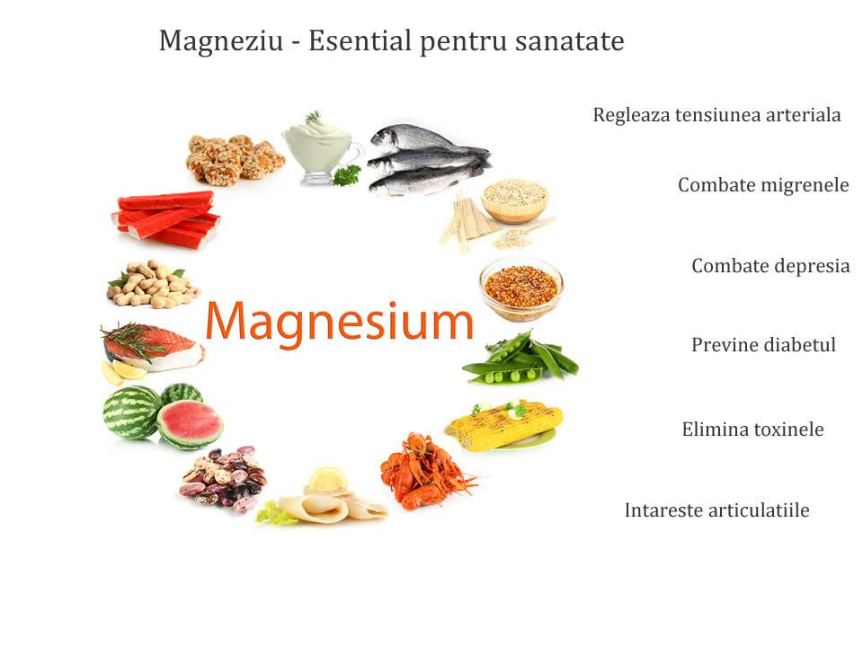 Magneziu%20sanatate.jpg