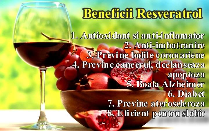 Beneficii Resveratrol